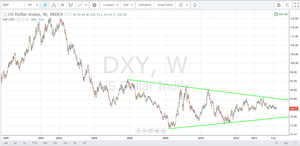 4-8-14DXY