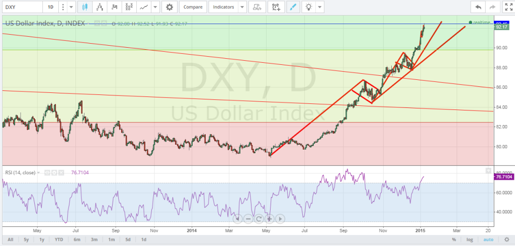 1-8-15DXY2