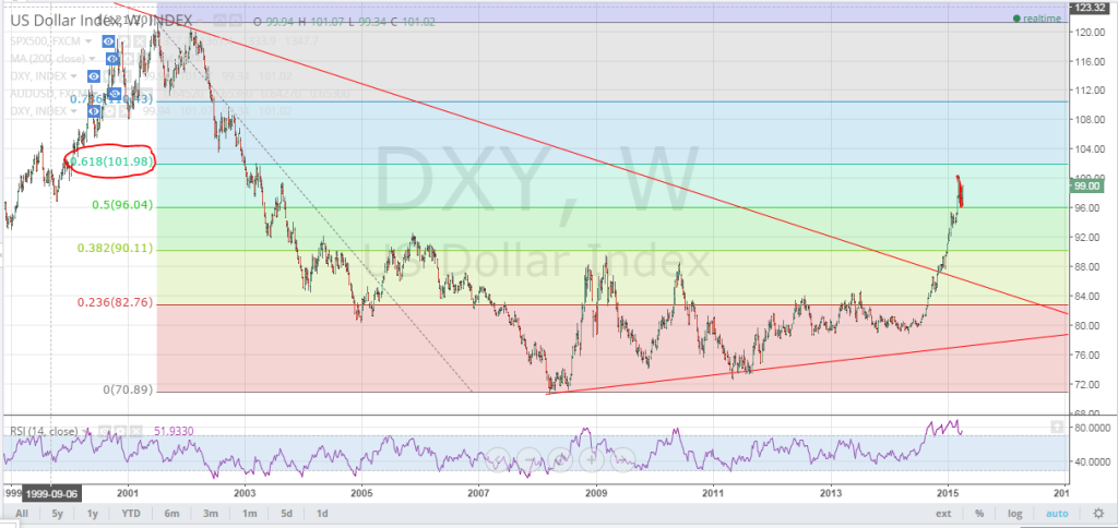 4-9-15DXY2